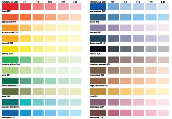 Цветовая палитра для колеровки фасадных штукатурок короед
